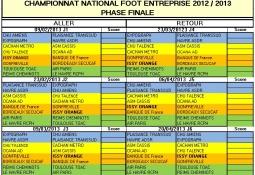Championnat National : le calendrier complet connu